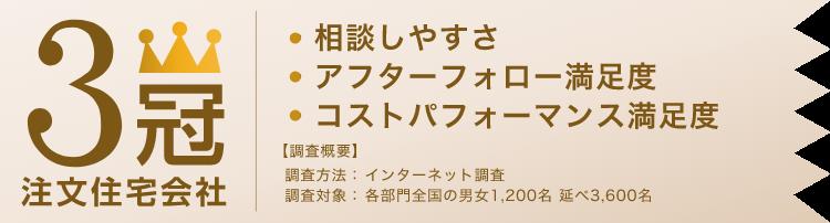 愛知県内注文住宅会社3冠達成!
